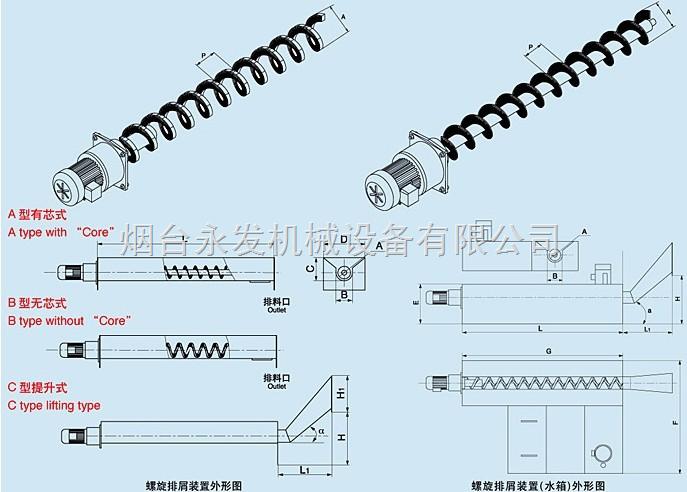 YFLX系列螺旋式排屑装置