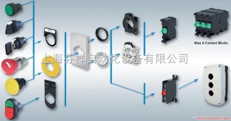 美AB罗克韦尔-AB低压全系列电器产品