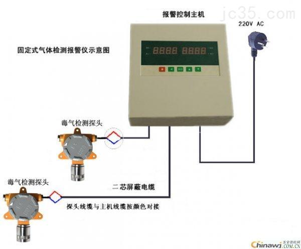 潍坊可燃气体监测检测仪